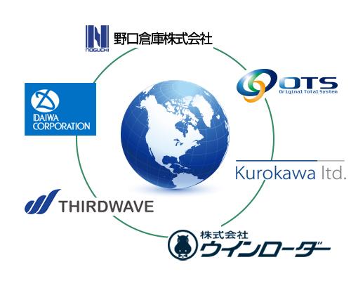 株式会社リサイクルリンク グループ構成